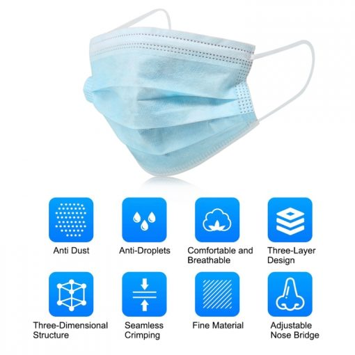 50pc Disposable Face Masks 3ply